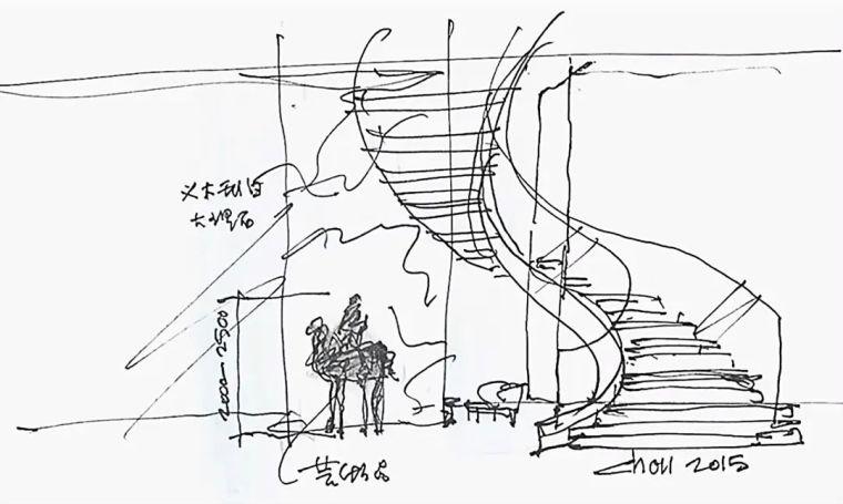 干货:旋转楼梯该怎么设计?_16
