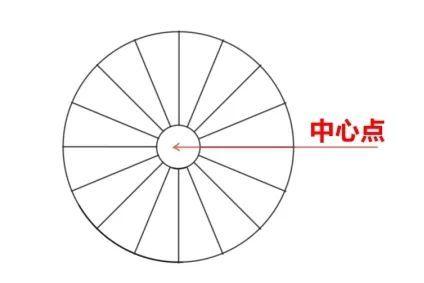 干货:旋转楼梯该怎么设计?_19