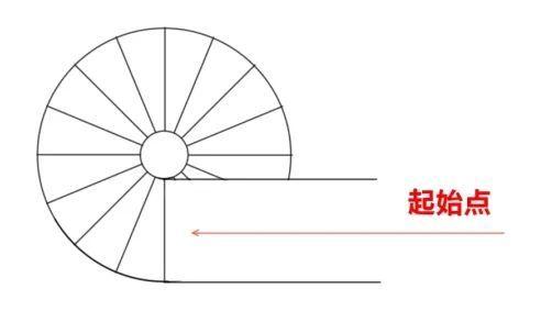 干货:旋转楼梯该怎么设计?_21