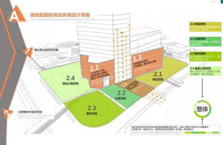 [珠海]超高层商业综合体景观设计方案文本_14