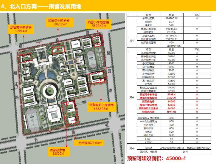 知名大学廊坊附属学校概念规划汇报方案137p_5
