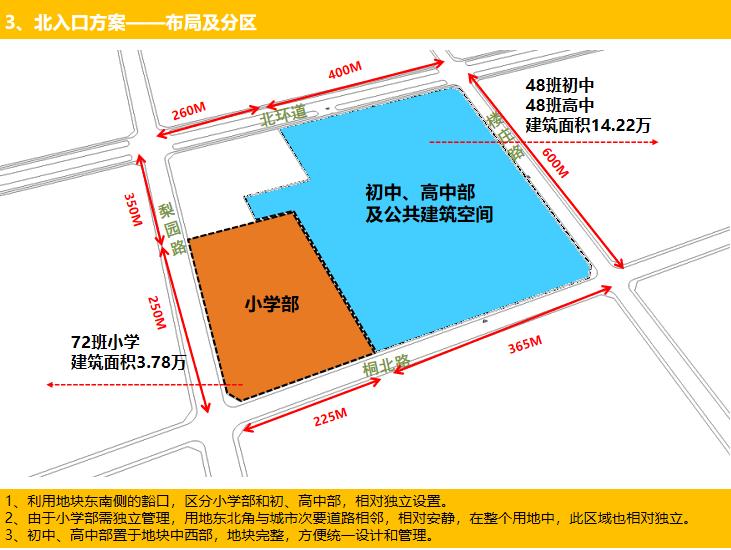 知名大学廊坊附属学校概念规划汇报方案137p_4
