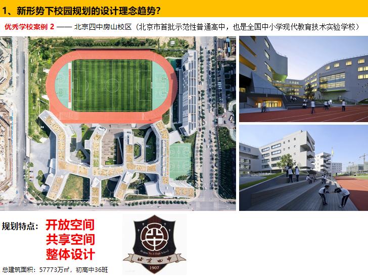 知名大学廊坊附属学校概念规划汇报方案137p_7
