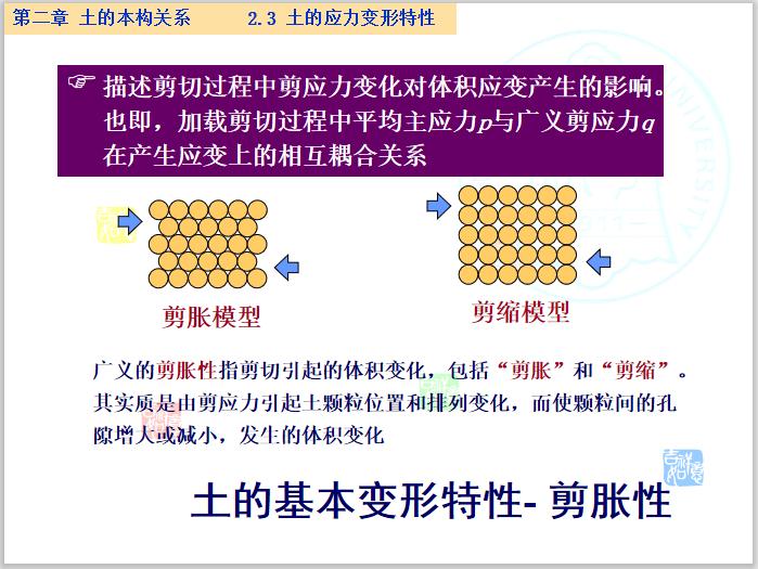 高等土力学土的本构关系讲义(234页)_7