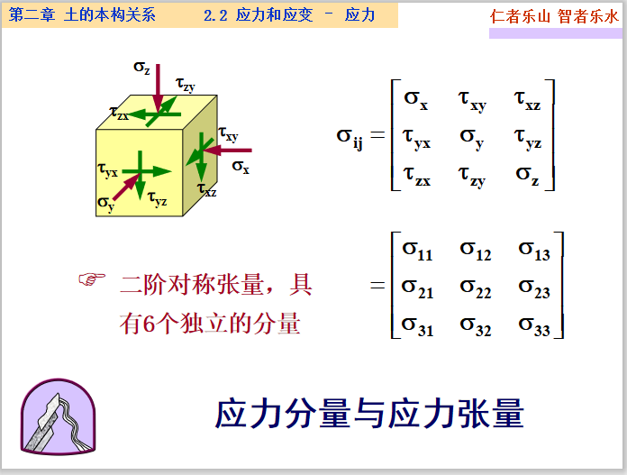高等土力学土的本构关系讲义(234页)_9