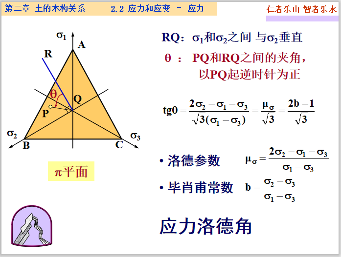 高等土力学土的本构关系讲义(234页)_10