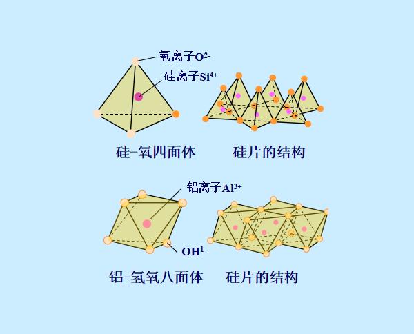高等土力学土的本构关系讲义(234页)_1