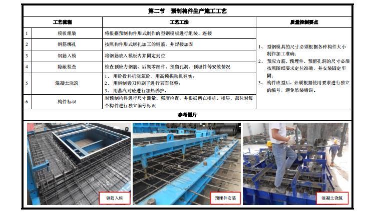 工程质量标准管控要点讲义PPT(395P)_8