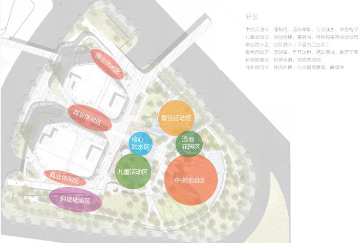 [武汉]名企商业文化休闲广场景观设计方案_7