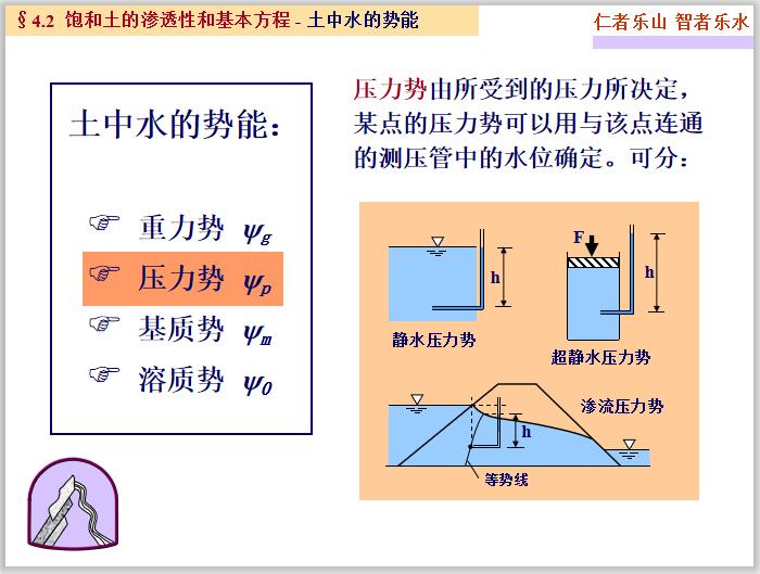 高等土力学土中水及渗流计算(195页)_6