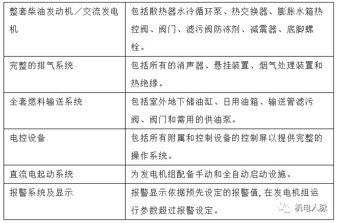 浅谈柴油发电机选型、品牌与工程招采_2