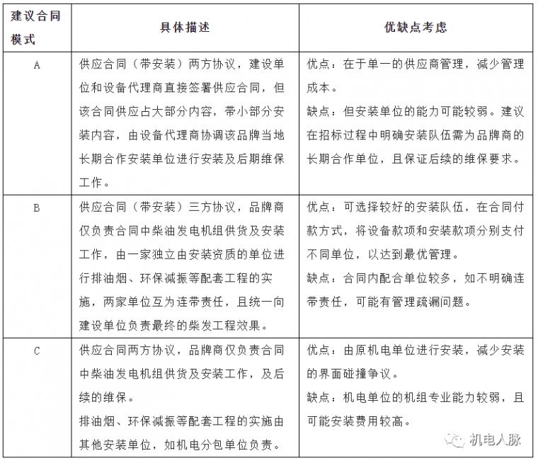 浅谈柴油发电机选型、品牌与工程招采_3