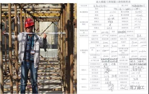模板、混凝土施工操作要点,工程质量不发愁_5