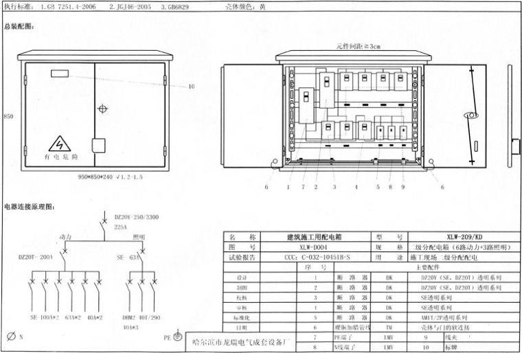 临电容量计算、变压器电缆选型、配电箱安装_12