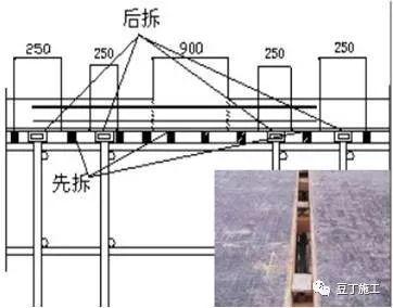 模板、混凝土施工操作要点,工程质量不发愁_29