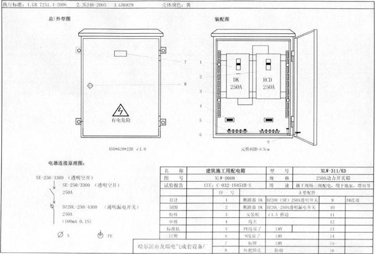 临电容量计算、变压器电缆选型、配电箱安装_19