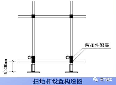 详细的脚手架各部位构造要求解读_3