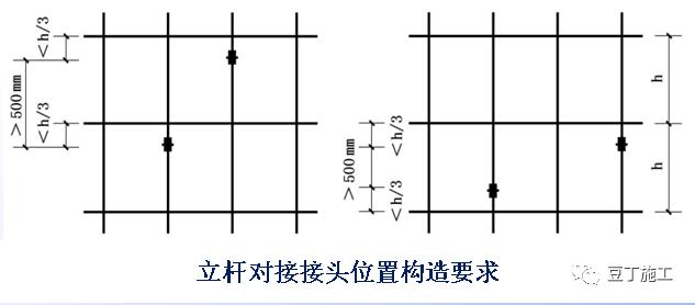 详细的脚手架各部位构造要求解读_7