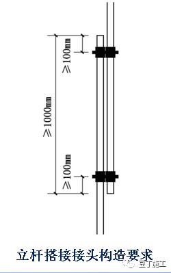 详细的脚手架各部位构造要求解读_8