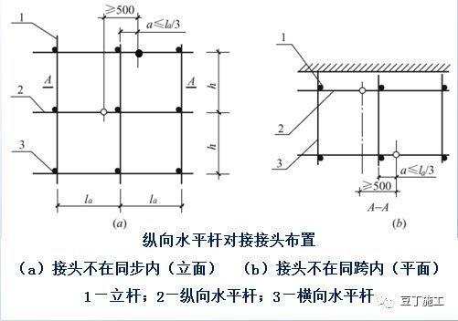 详细的脚手架各部位构造要求解读_10