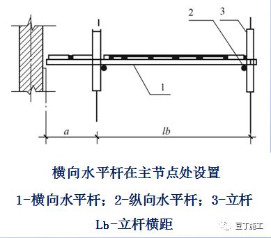 详细的脚手架各部位构造要求解读_14