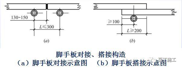 详细的脚手架各部位构造要求解读_16