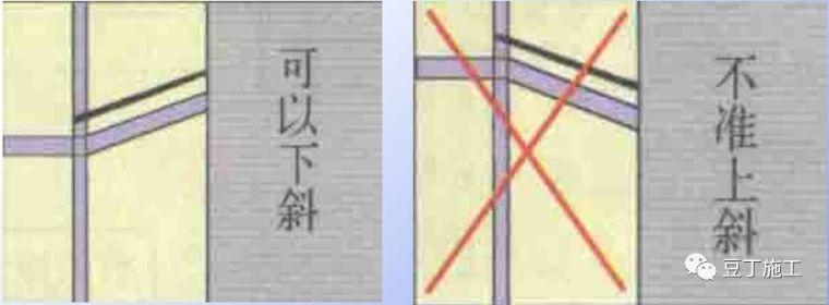 详细的脚手架各部位构造要求解读_20