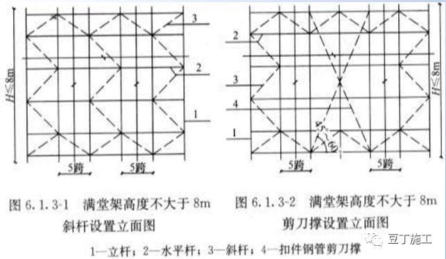 详细的脚手架各部位构造要求解读_36