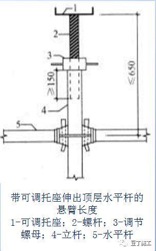 详细的脚手架各部位构造要求解读_35