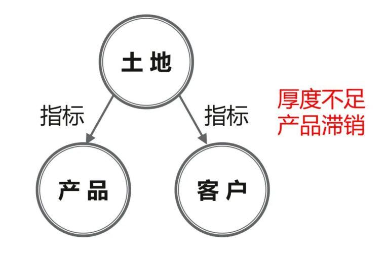 """旭辉客研用数据洞察产品定位中""""隐秘角落""""_1"""