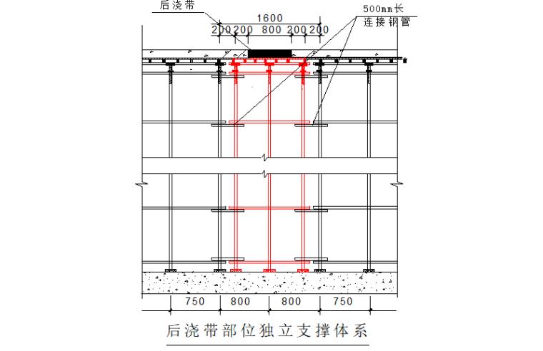 [河北]框架结构24m高支模专项施工方案_9
