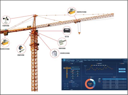 安全智慧管理-让建管更智慧让施工更安全_4