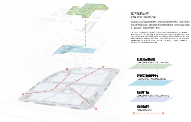[深圳]社区性商业购物环境景观方案2019_13