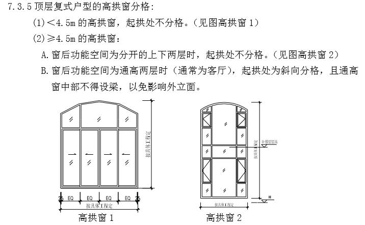 知名地产住宅设计要求及标准(213页)_3