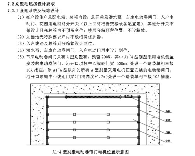 知名地产住宅设计要求及标准(213页)_7