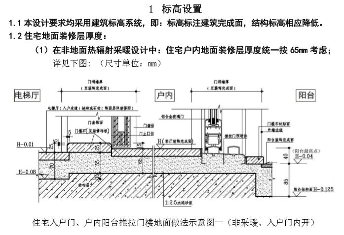 知名地产住宅设计要求及标准(213页)_10