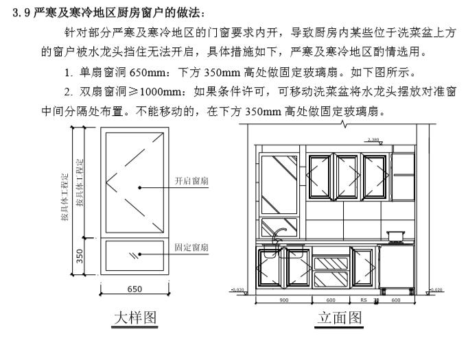 知名地产住宅设计要求及标准(213页)_8
