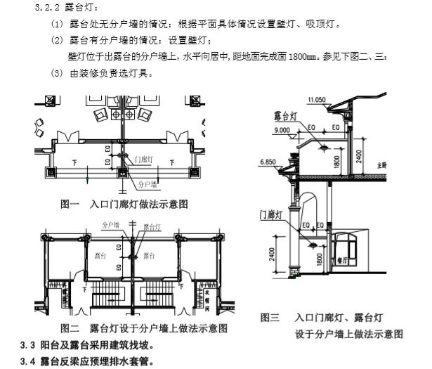 知名地产住宅设计要求及标准(213页)_6