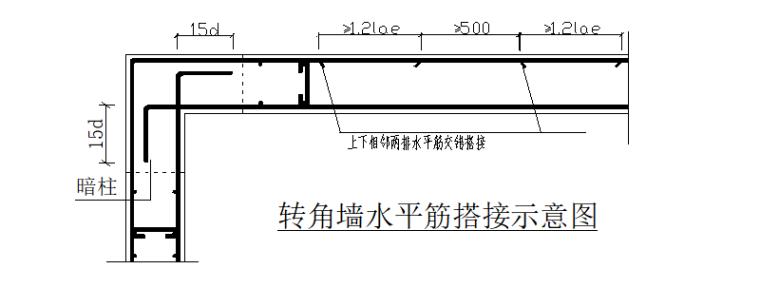 [四川]高层住宅钢筋工程施工方案(2016)_4