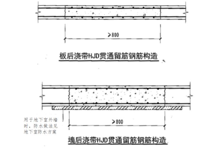 [四川]高层住宅钢筋工程施工方案(2016)_3