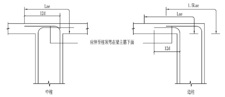[四川]高层住宅钢筋工程施工方案(2016)_5