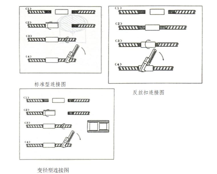 [四川]高层住宅钢筋工程施工方案(2016)_2