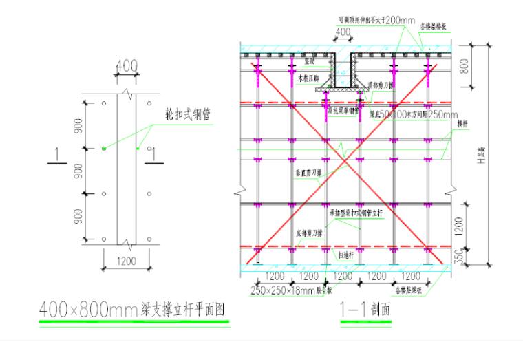 [广东]高层住宅商业别墅支模专项施工方案_3