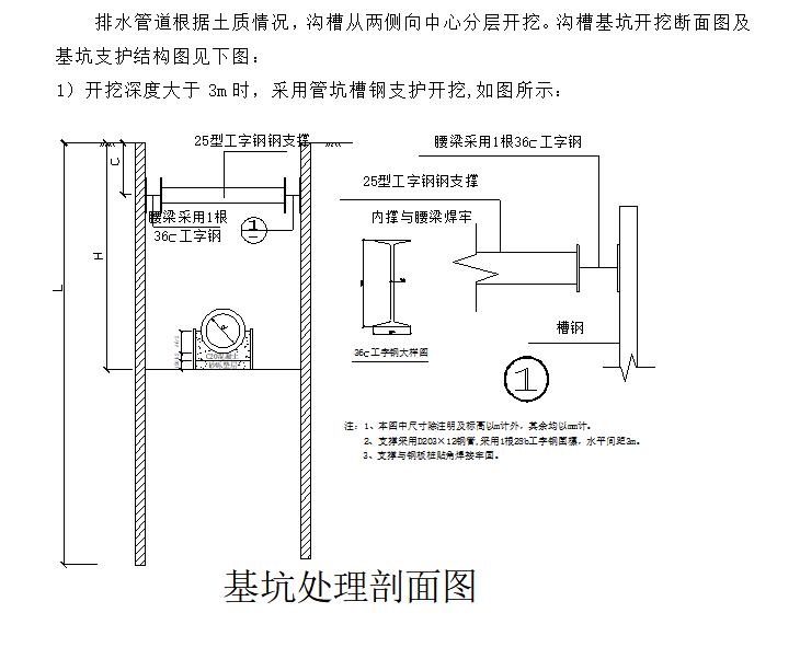 市政排水管道工程施工方案_4