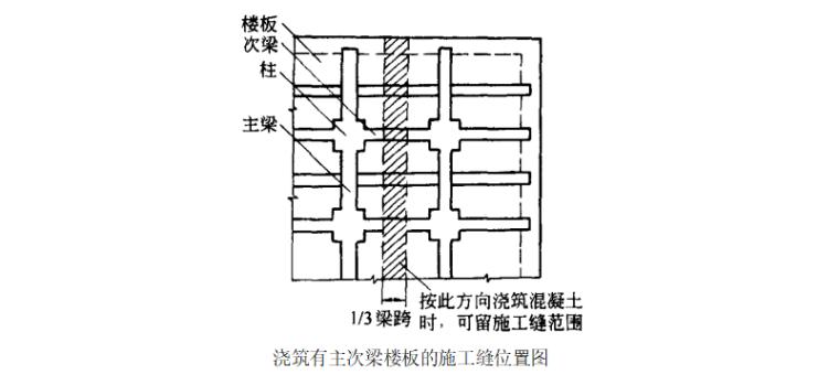 [广州]45层框剪结构混凝土施工方案(46P)_4