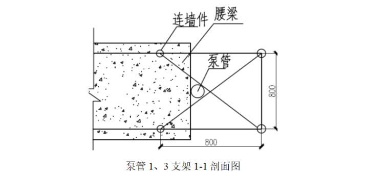 [广州]45层框剪结构混凝土施工方案(46P)_6