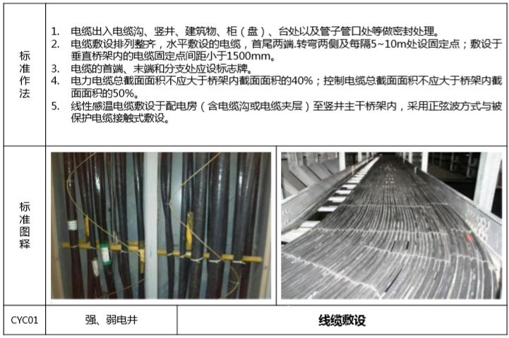 持有物业开业验收标准(138页)_6