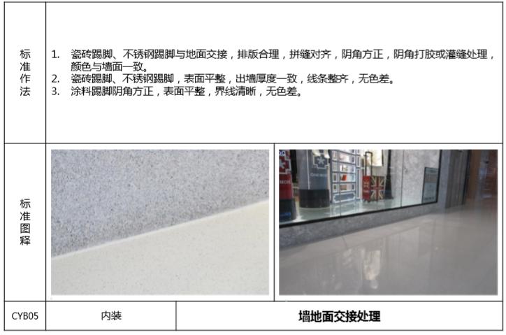 持有物业开业验收标准(138页)_2