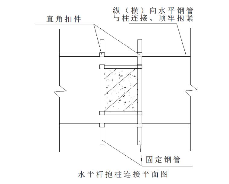 [广东]高层住宅商业别墅支模专项施工方案_9