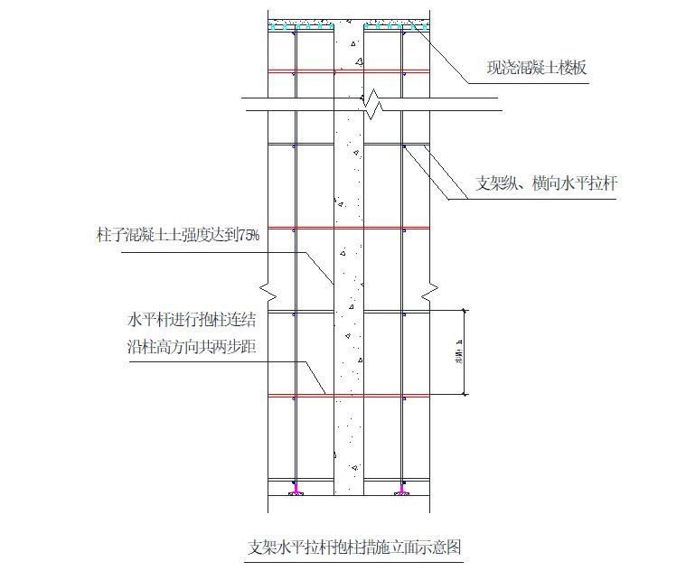 [广东]高层住宅商业别墅支模专项施工方案_10